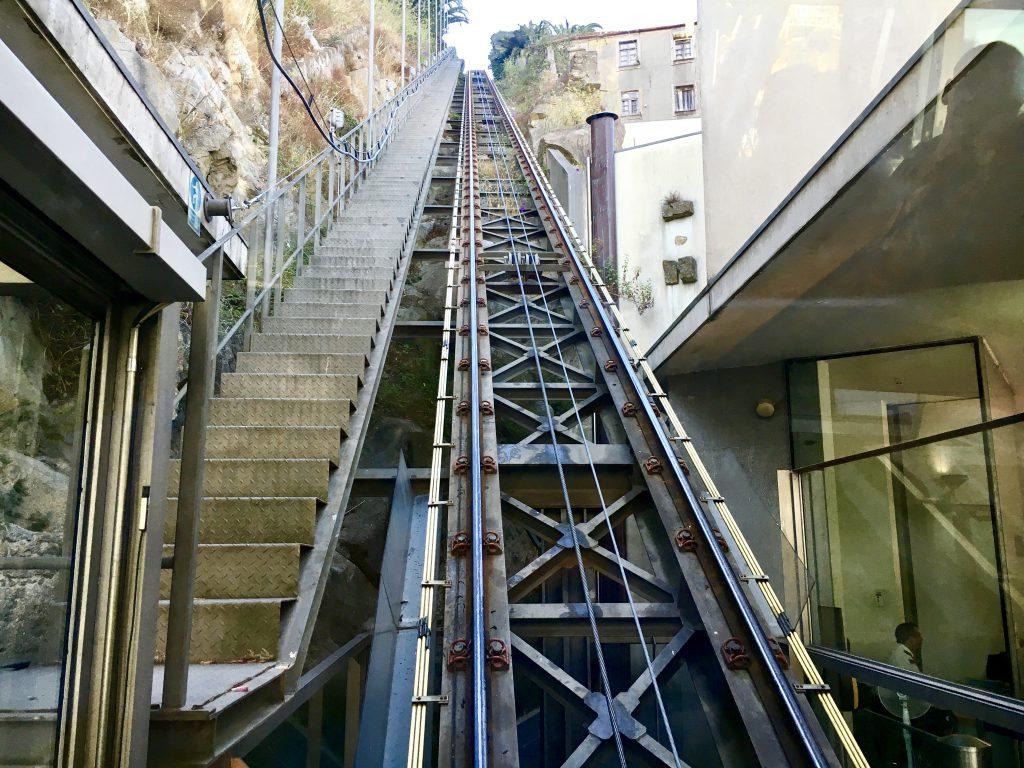 O zi în Porto – sfaturi de călătorie